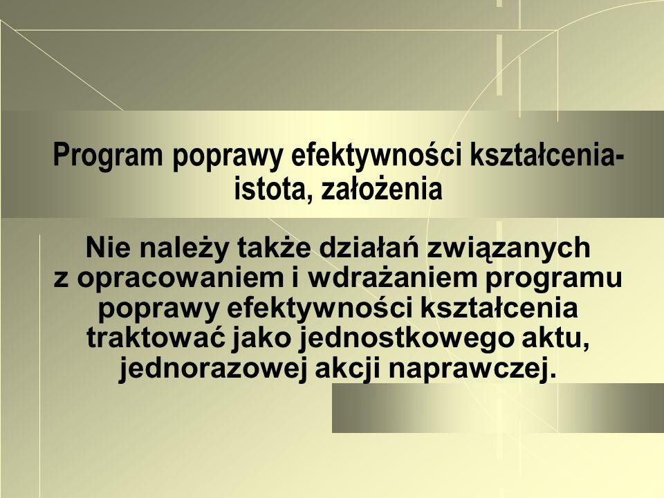 Program poprawy efektywności kształcenia- istota, założenia Nie należy także działań związanych z opracowaniem i wdrażaniem programu poprawy efektywno
