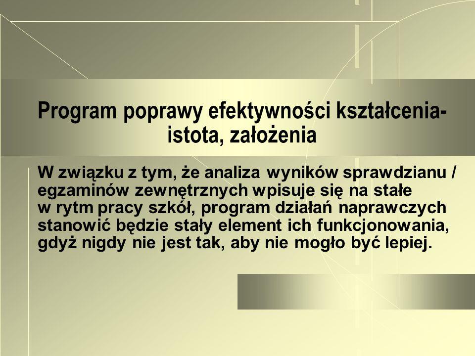 Program poprawy efektywności kształcenia- istota, założenia W związku z tym, że analiza wyników sprawdzianu / egzaminów zewnętrznych wpisuje się na st