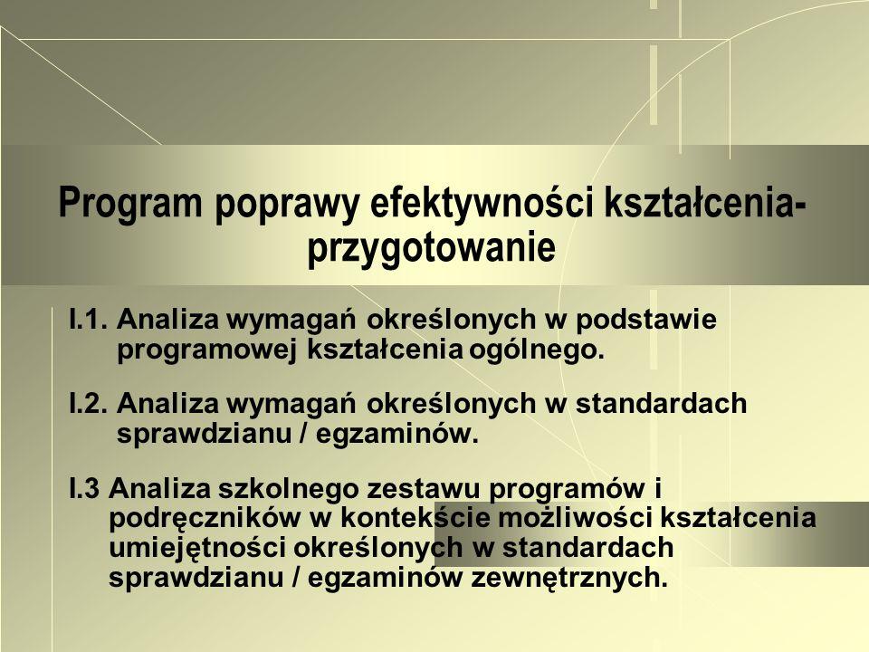 Program poprawy efektywności kształcenia- przygotowanie I.1. Analiza wymagań określonych w podstawie programowej kształcenia ogólnego. I.2. Analiza wy