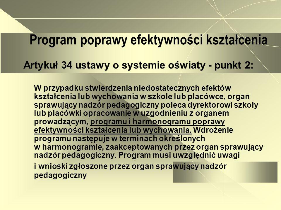 Program poprawy efektywności kształcenia Artykuł 34 ustawy o systemie oświaty - punkt 2: W przypadku stwierdzenia niedostatecznych efektów kształcenia