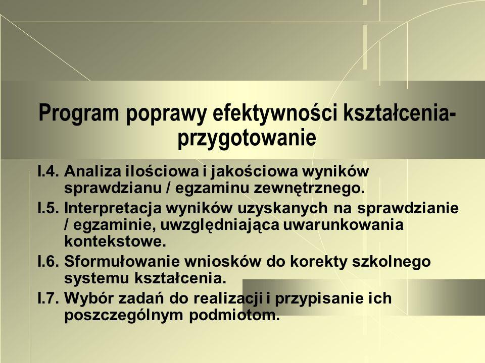 Program poprawy efektywności kształcenia- przygotowanie I.4. Analiza ilościowa i jakościowa wyników sprawdzianu / egzaminu zewnętrznego. I.5. Interpre