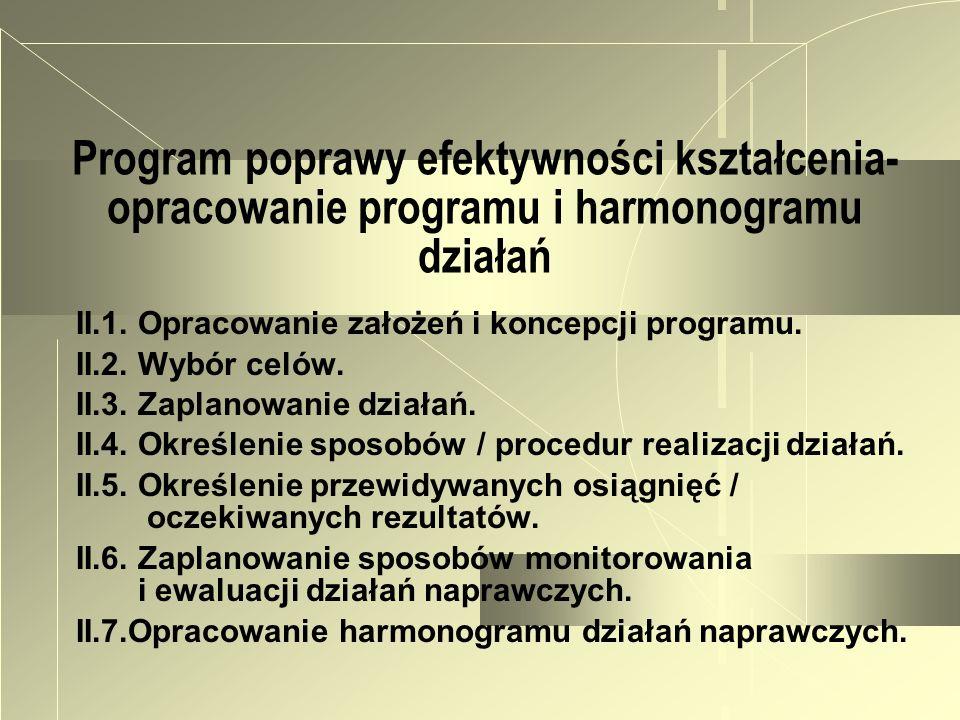 Program poprawy efektywności kształcenia- opracowanie programu i harmonogramu działań II.1. Opracowanie założeń i koncepcji programu. II.2. Wybór celó