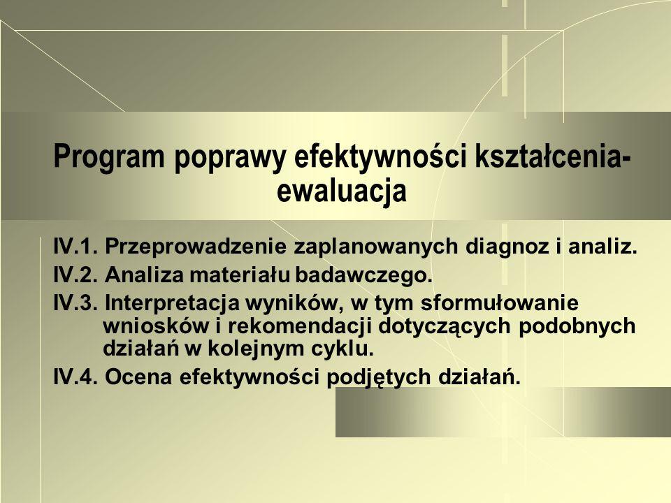 Program poprawy efektywności kształcenia- ewaluacja IV.1. Przeprowadzenie zaplanowanych diagnoz i analiz. IV.2. Analiza materiału badawczego. IV.3. In
