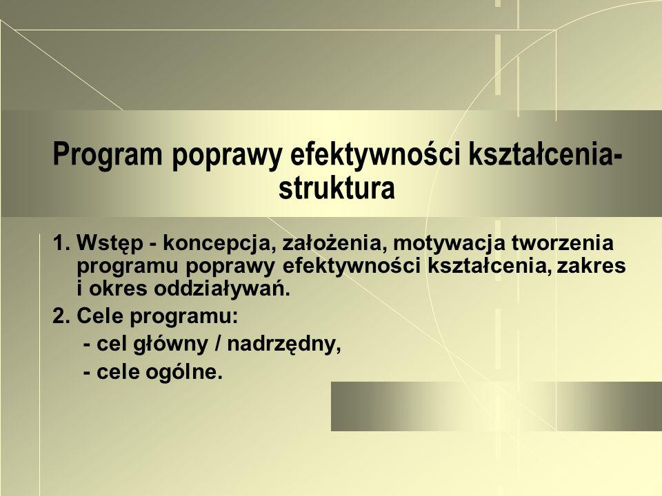 Program poprawy efektywności kształcenia- struktura 1. Wstęp - koncepcja, założenia, motywacja tworzenia programu poprawy efektywności kształcenia, za