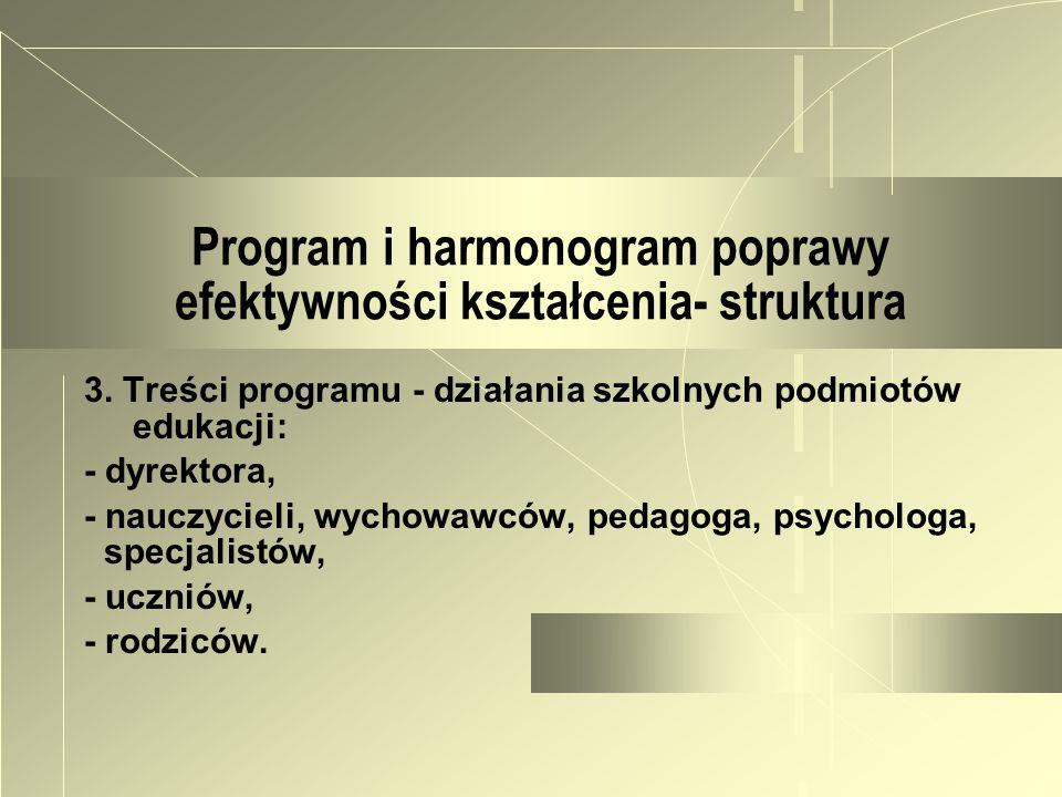 Program i harmonogram poprawy efektywności kształcenia- struktura 3. Treści programu - działania szkolnych podmiotów edukacji: - dyrektora, - nauczyci