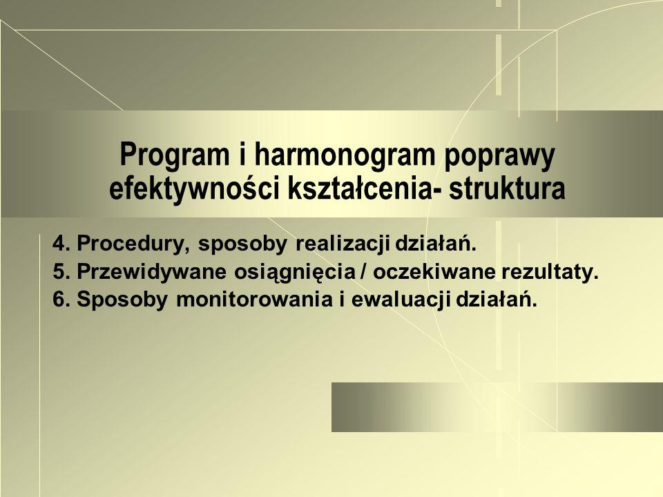 Program i harmonogram poprawy efektywności kształcenia- struktura 4. Procedury, sposoby realizacji działań. 5. Przewidywane osiągnięcia / oczekiwane r
