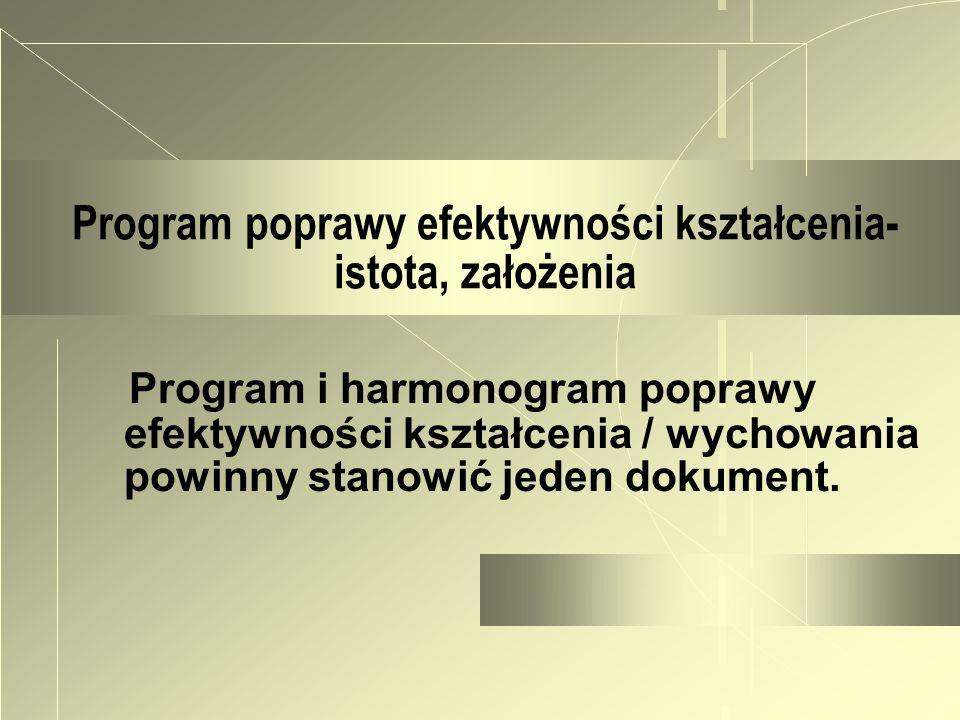 Program poprawy efektywności kształcenia- istota, założenia Harmonogram określa terminy, w jakich powinno dojść do wdrożenia poszczególnych etapów programu oraz wskazuje osoby odpowiedzialne za realizację zadań.