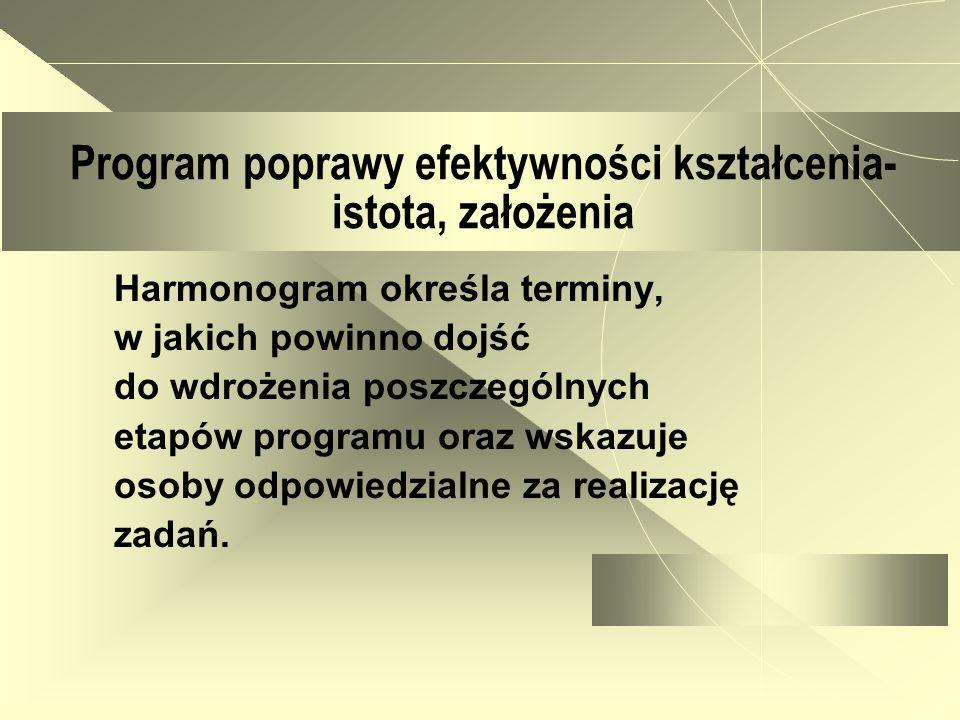 Program poprawy efektywności kształcenia- istota, założenia Harmonogram określa terminy, w jakich powinno dojść do wdrożenia poszczególnych etapów pro