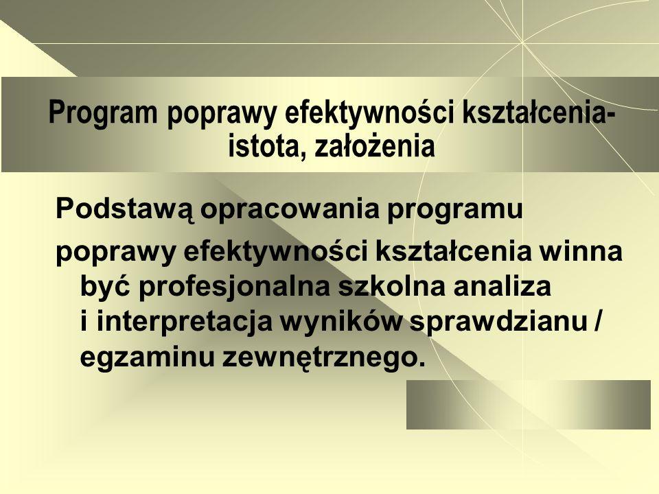 Program poprawy efektywności kształcenia- istota, założenia Podstawą opracowania programu poprawy efektywności kształcenia winna być profesjonalna szk