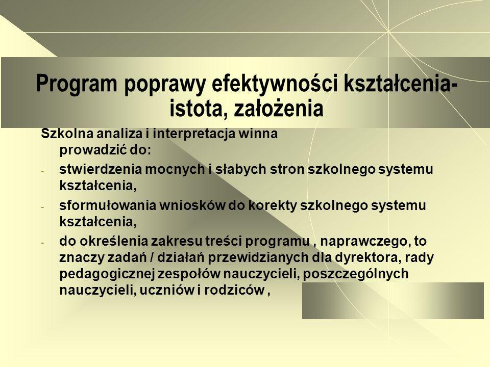 Program poprawy efektywności kształcenia- istota, założenia Szkolna analiza i interpretacja winna prowadzić do: - stwierdzenia mocnych i słabych stron