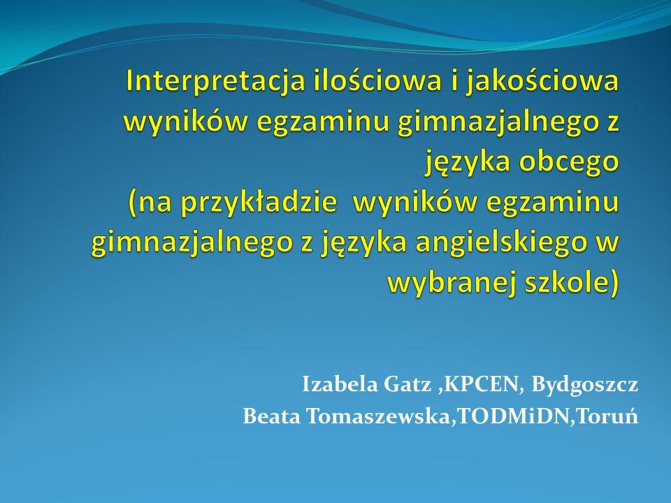Izabela Gatz,KPCEN, Bydgoszcz Beata Tomaszewska,TODMiDN,Toruń