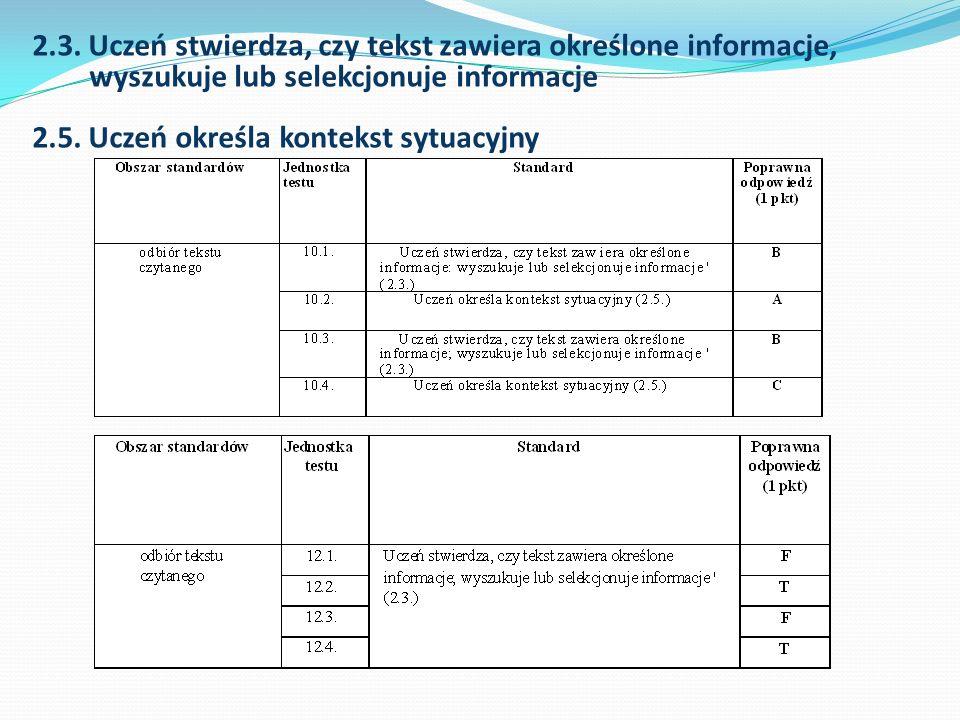 2.3. Uczeń stwierdza, czy tekst zawiera określone informacje, wyszukuje lub selekcjonuje informacje 2.5. Uczeń określa kontekst sytuacyjny