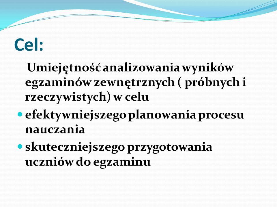 Etapy analizy 1.Analizowanie zadań egzaminacyjnych.