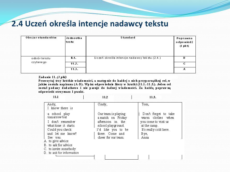 2.4 Uczeń określa intencje nadawcy tekstu
