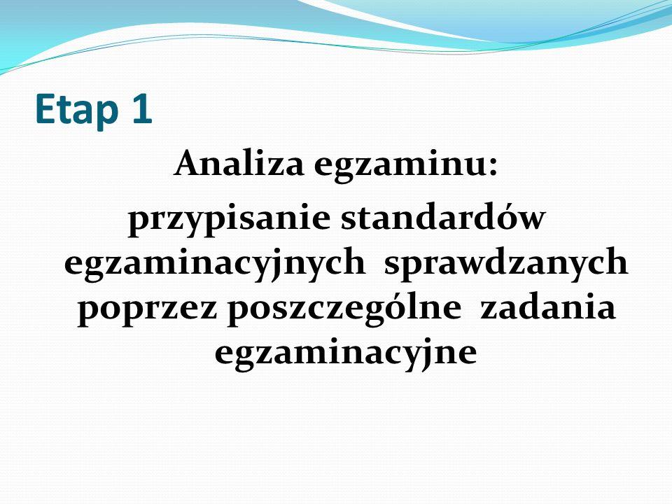 II.Odbiór tekstu czytanego 1. Określanie głównej myśli tekstu.