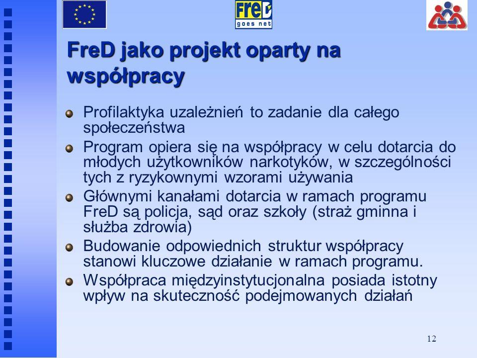 11 FreD jako program profilaktyki selektywnej i wskazującej interwencja selektywna, ponieważ kładzie nacisk na fakt, że osoby przyłapane na używaniu n