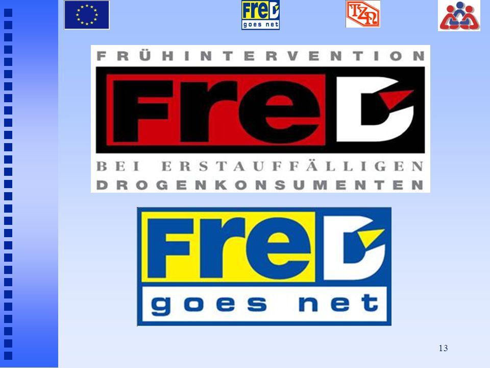 12 FreD jako projekt oparty na współpracy Profilaktyka uzależnień to zadanie dla całego społeczeństwa Program opiera się na współpracy w celu dotarcia
