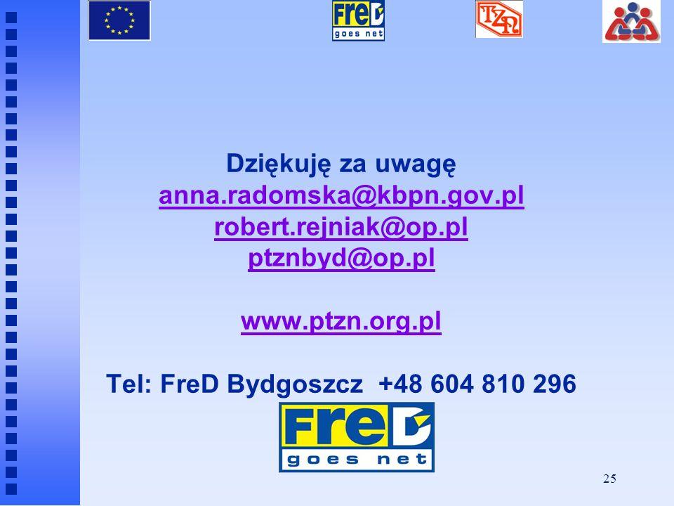 24 FreD trenerzy w Polsce