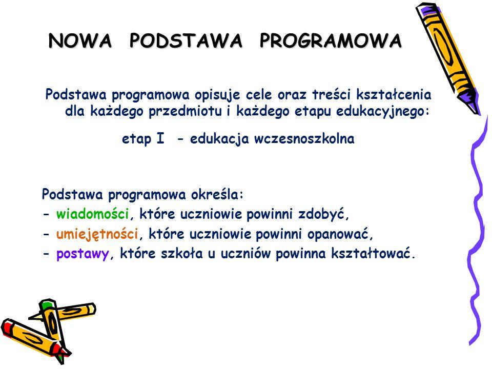 NOWA PODSTAWA PROGRAMOWA Podstawa programowa opisuje cele oraz treści kształcenia dla każdego przedmiotu i każdego etapu edukacyjnego: etap I - edukac