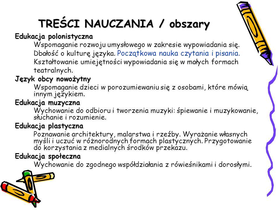 TREŚCI NAUCZANIA / obszary Edukacja polonistyczna Wspomaganie rozwoju umysłowego w zakresie wypowiadania się. Dbałość o kulturę języka. Początkowa nau