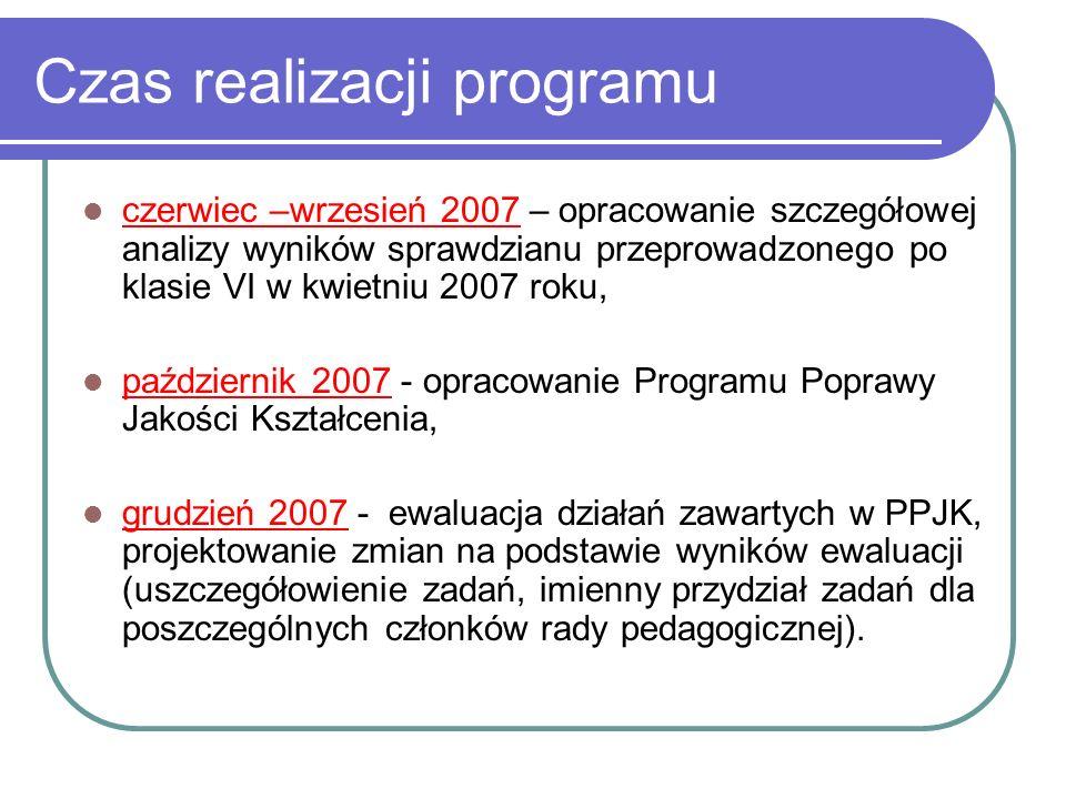 Czas realizacji programu czerwiec –wrzesień 2007 – opracowanie szczegółowej analizy wyników sprawdzianu przeprowadzonego po klasie VI w kwietniu 2007