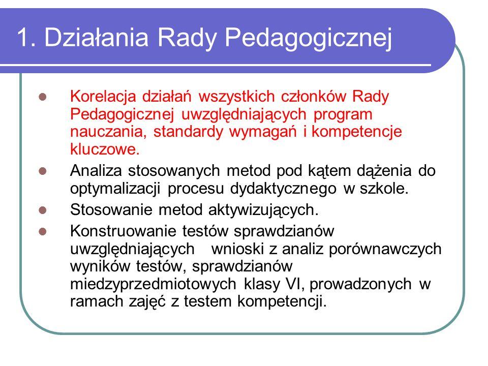 1. Działania Rady Pedagogicznej Korelacja działań wszystkich członków Rady Pedagogicznej uwzględniających program nauczania, standardy wymagań i kompe