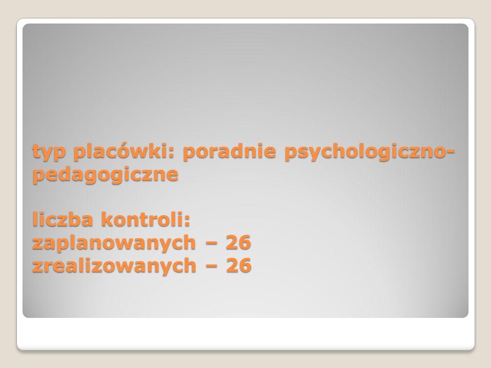 typ placówki: poradnie psychologiczno- pedagogiczne liczba kontroli: zaplanowanych – 26 zrealizowanych – 26