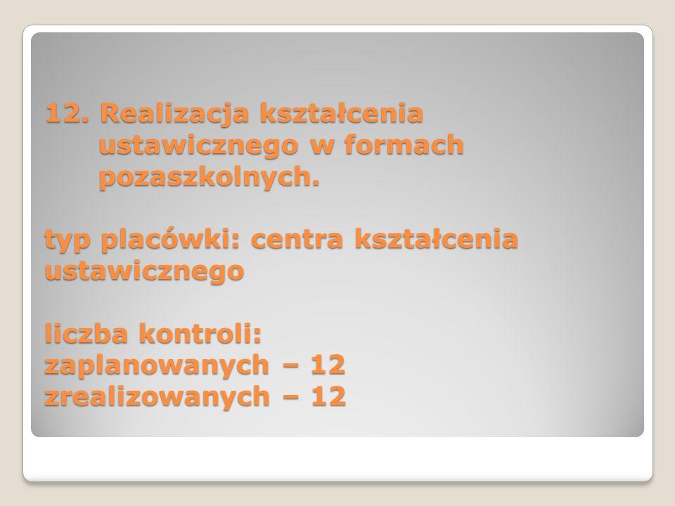 12. Realizacja kształcenia ustawicznego w formach pozaszkolnych. typ placówki: centra kształcenia ustawicznego liczba kontroli: zaplanowanych – 12 zre