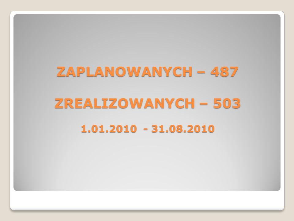 ZAPLANOWANYCH – 487 ZREALIZOWANYCH – 503 1.01.2010 - 31.08.2010
