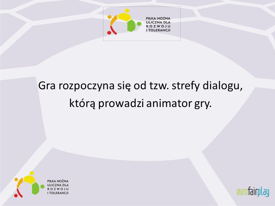 Gra rozpoczyna się od tzw. strefy dialogu, którą prowadzi animator gry.