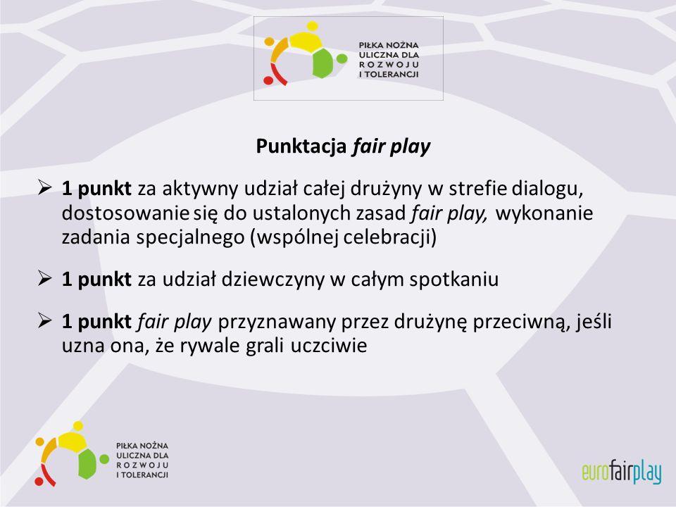 Punktacja fair play 1 punkt za aktywny udział całej drużyny w strefie dialogu, dostosowanie się do ustalonych zasad fair play, wykonanie zadania specj