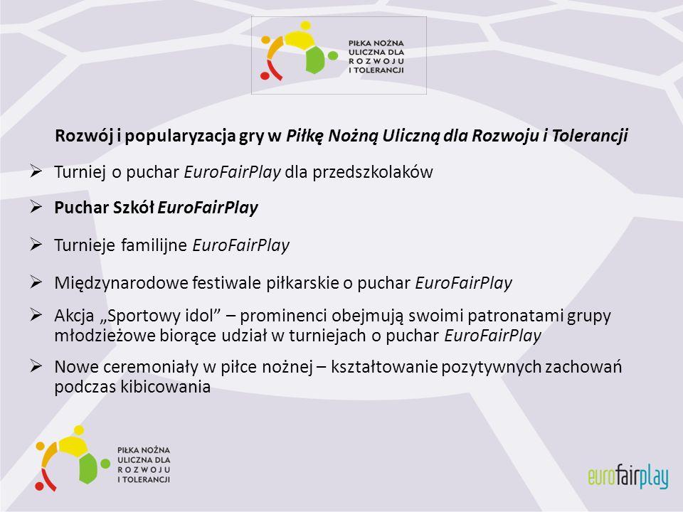 Rozwój i popularyzacja gry w Piłkę Nożną Uliczną dla Rozwoju i Tolerancji Turniej o puchar EuroFairPlay dla przedszkolaków Puchar Szkół EuroFairPlay T