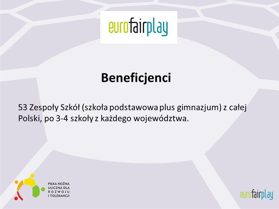 Beneficjenci 53 Zespoły Szkół (szkoła podstawowa plus gimnazjum) z całej Polski, po 3-4 szkoły z każdego województwa.
