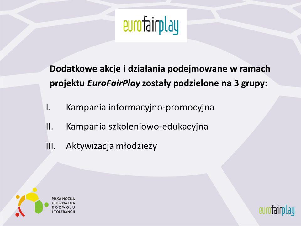 Dodatkowe akcje i działania podejmowane w ramach projektu EuroFairPlay zostały podzielone na 3 grupy: I.Kampania informacyjno-promocyjna II.Kampania s