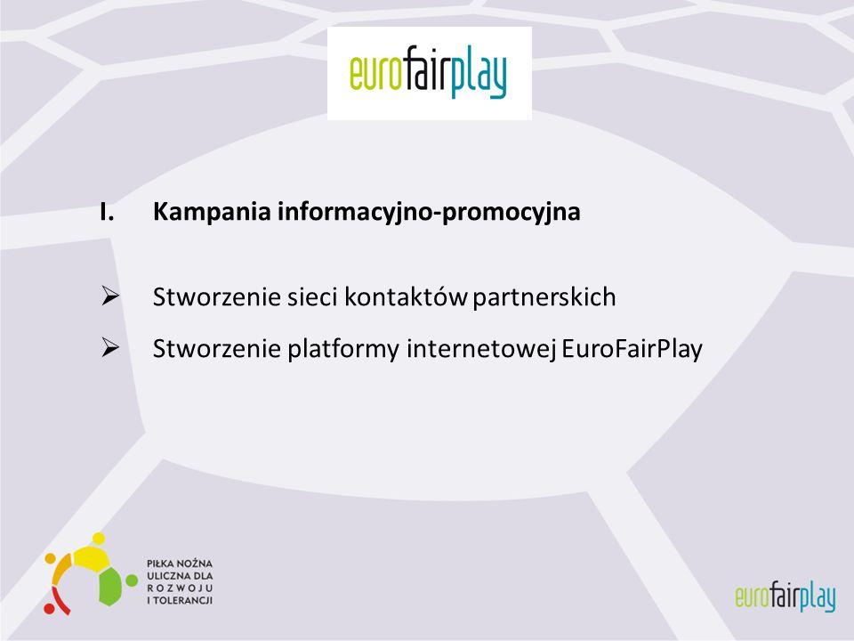 I.Kampania informacyjno-promocyjna Stworzenie sieci kontaktów partnerskich Stworzenie platformy internetowej EuroFairPlay