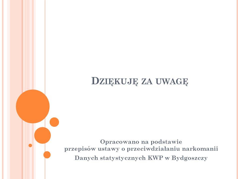 D ZIĘKUJĘ ZA UWAGĘ Opracowano na podstawie przepisów ustawy o przeciwdziałaniu narkomanii Danych statystycznych KWP w Bydgoszczy