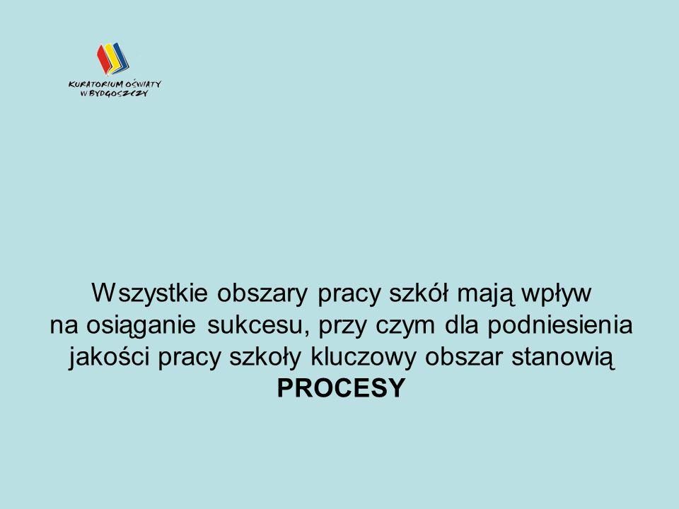 OBSZAR - PROCESY Rok szkolny 2009/102010/112011/122012/13 ABCDEABCDEABCDEABCDE 1.
