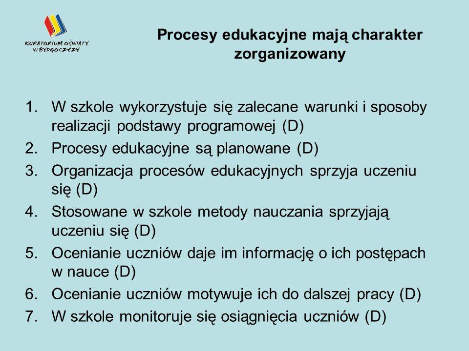 Procesy edukacyjne mają charakter zorganizowany 1.W szkole wykorzystuje się zalecane warunki i sposoby realizacji podstawy programowej (D) 2.Procesy edukacyjne są planowane (D) 3.Organizacja procesów edukacyjnych sprzyja uczeniu się (D) 4.Stosowane w szkole metody nauczania sprzyjają uczeniu się (D) 5.Ocenianie uczniów daje im informację o ich postępach w nauce (D) 6.Ocenianie uczniów motywuje ich do dalszej pracy (D) 7.W szkole monitoruje się osiągnięcia uczniów (D)