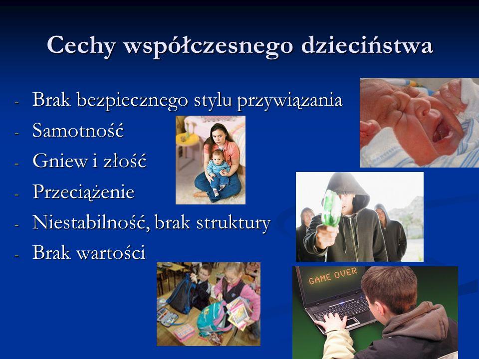 Cechy współczesnego dzieciństwa - Brak bezpiecznego stylu przywiązania - Samotność - Gniew i złość - Przeciążenie - Niestabilność, brak struktury - Br