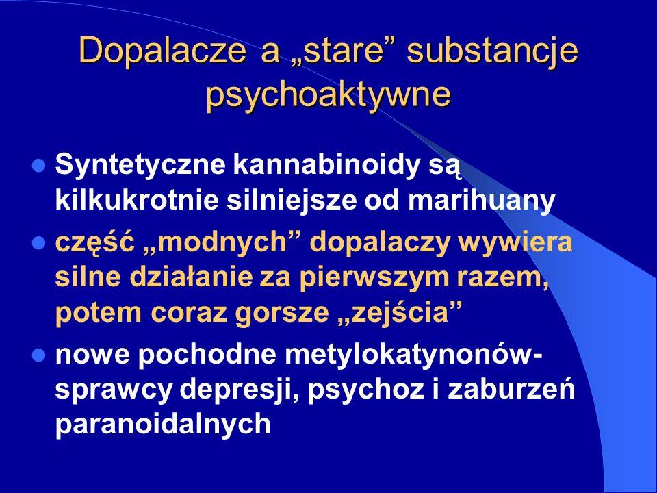 Dopalacze a stare substancje psychoaktywne Syntetyczne kannabinoidy są kilkukrotnie silniejsze od marihuany część modnych dopalaczy wywiera silne działanie za pierwszym razem, potem coraz gorsze zejścia nowe pochodne metylokatynonów- sprawcy depresji, psychoz i zaburzeń paranoidalnych