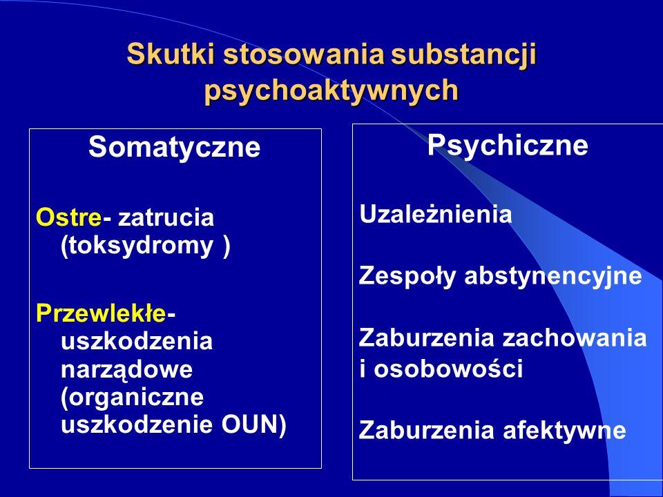 Skutki stosowania substancji psychoaktywnych Somatyczne Ostre- zatrucia (toksydromy ) Przewlekłe- uszkodzenia narządowe (organiczne uszkodzenie OUN) Psychiczne Uzależnienia Zespoły abstynencyjne Zaburzenia zachowania i osobowości Zaburzenia afektywne