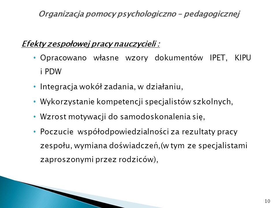 Efekty zespołowej pracy nauczycieli : Opracowano własne wzory dokumentów IPET, KIPU i PDW Integracja wokół zadania, w działaniu, Wykorzystanie kompetencji specjalistów szkolnych, Wzrost motywacji do samodoskonalenia się, Poczucie współodpowiedzialności za rezultaty pracy zespołu, wymiana doświadczeń,(w tym ze specjalistami zaproszonymi przez rodziców), 10 Organizacja pomocy psychologiczno – pedagogicznej