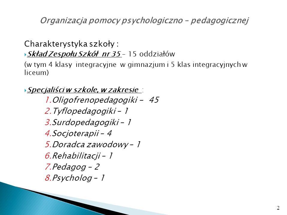 Charakterystyka szkoły : Skład Zespołu Szkół nr 35 – 15 oddziałów ( w tym 4 klasy integracyjne w gimnazjum i 5 klas integracyjnych w liceum) Specjaliści w szkole, w zakresie : 1.Oligofrenopedagogiki - 45 2.Tyflopedagogiki – 1 3.Surdopedagogiki – 1 4.Socjoterapii – 4 5.Doradca zawodowy – 1 6.Rehabilitacji – 1 7.Pedagog – 2 8.Psycholog – 1 2