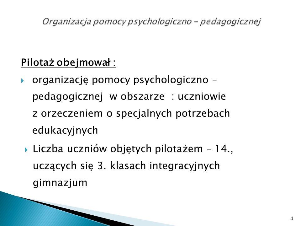 Pilotaż obejmował : organizację pomocy psychologiczno – pedagogicznej w obszarze : uczniowie z orzeczeniem o specjalnych potrzebach edukacyjnych Liczba uczniów objętych pilotażem – 14., uczących się 3.