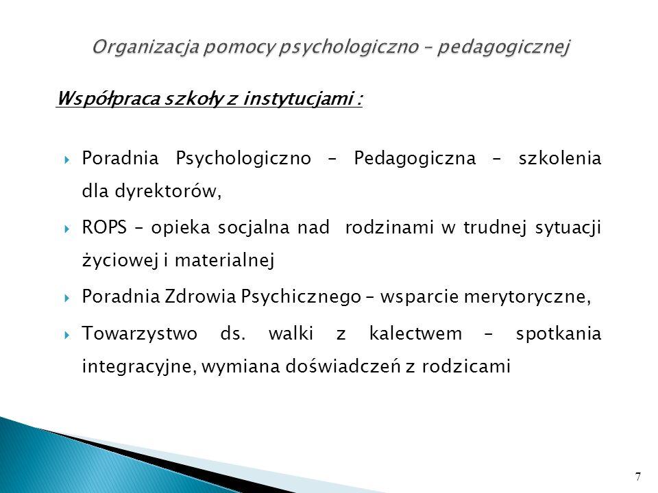 Współpraca szkoły z instytucjami : Poradnia Psychologiczno – Pedagogiczna – szkolenia dla dyrektorów, ROPS – opieka socjalna nad rodzinami w trudnej sytuacji życiowej i materialnej Poradnia Zdrowia Psychicznego – wsparcie merytoryczne, Towarzystwo ds.