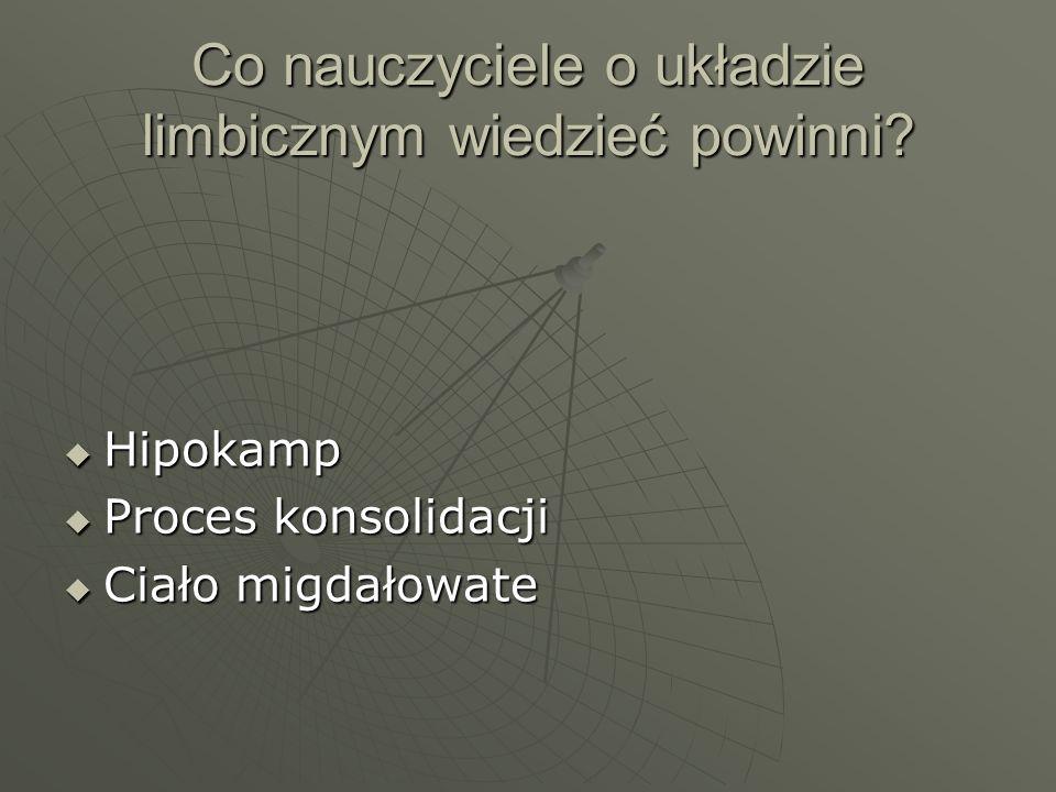 Co nauczyciele o układzie limbicznym wiedzieć powinni? Hipokamp Hipokamp Proces konsolidacji Proces konsolidacji Ciało migdałowate Ciało migdałowate