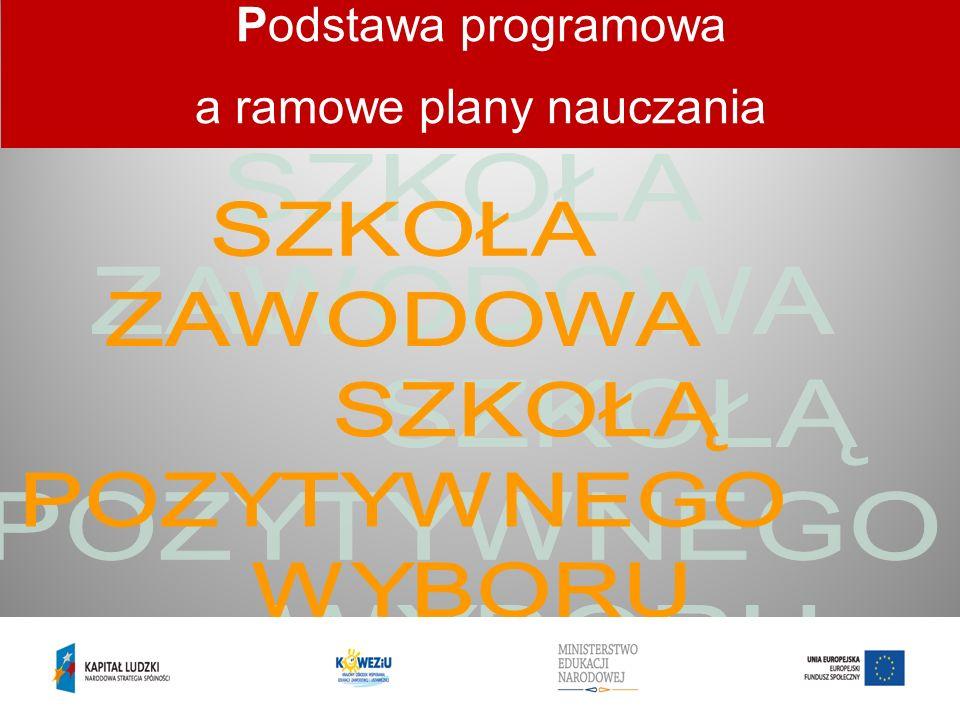 slajd 1 Podstawa programowa a ramowe plany nauczania
