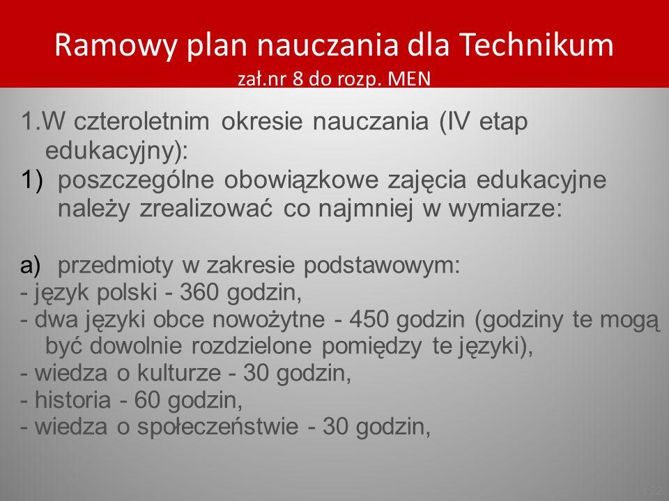 s.22 Ramowy plan nauczania dla Technikum zał.nr 8 do rozp. MEN 1.W czteroletnim okresie nauczania (IV etap edukacyjny): 1)poszczególne obowiązkowe zaj
