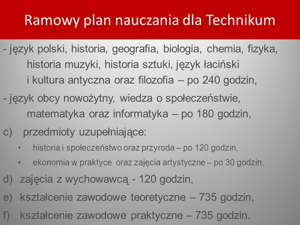 s.24 - język polski, historia, geografia, biologia, chemia, fizyka, historia muzyki, historia sztuki, język łaciński i kultura antyczna oraz filozofia