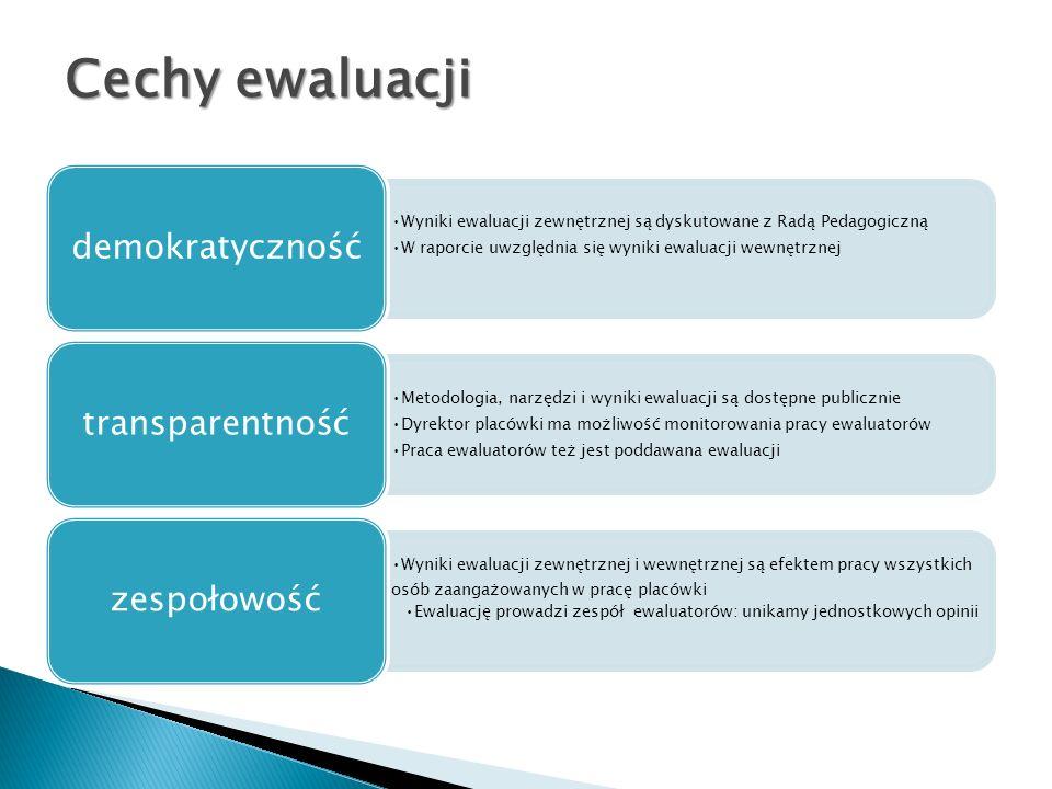 Wyniki ewaluacji zewnętrznej są dyskutowane z Radą Pedagogiczną W raporcie uwzględnia się wyniki ewaluacji wewnętrznej demokratyczność Metodologia, narzędzi i wyniki ewaluacji są dostępne publicznie Dyrektor placówki ma możliwość monitorowania pracy ewaluatorów Praca ewaluatorów też jest poddawana ewaluacji transparentność Wyniki ewaluacji zewnętrznej i wewnętrznej są efektem pracy wszystkich osób zaangażowanych w pracę placówki Ewaluację prowadzi zespół ewaluatorów: unikamy jednostkowych opinii zespołowość Cechy ewaluacji
